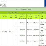 قیمت جدید ۴ محصول ایران خودرو / یکشنبه ۴ خرداد شروع ثبتنام محصولات ایران خودرو